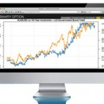Why Trade Binary Options In The Financial Markets