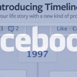 How The New Facebook Timeline Helps Online Marketers