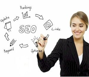 marketing your site if Search Engines didnt exist