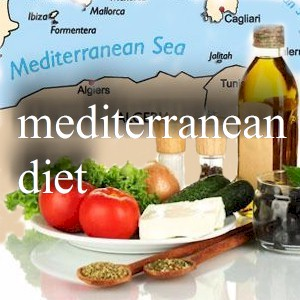 all you need to know about the Mediterranean diet