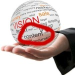 The Importance Of Content Distribution For Online Marketing