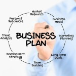 Reaching Goals Setting Objectives With A Precise Business Plan